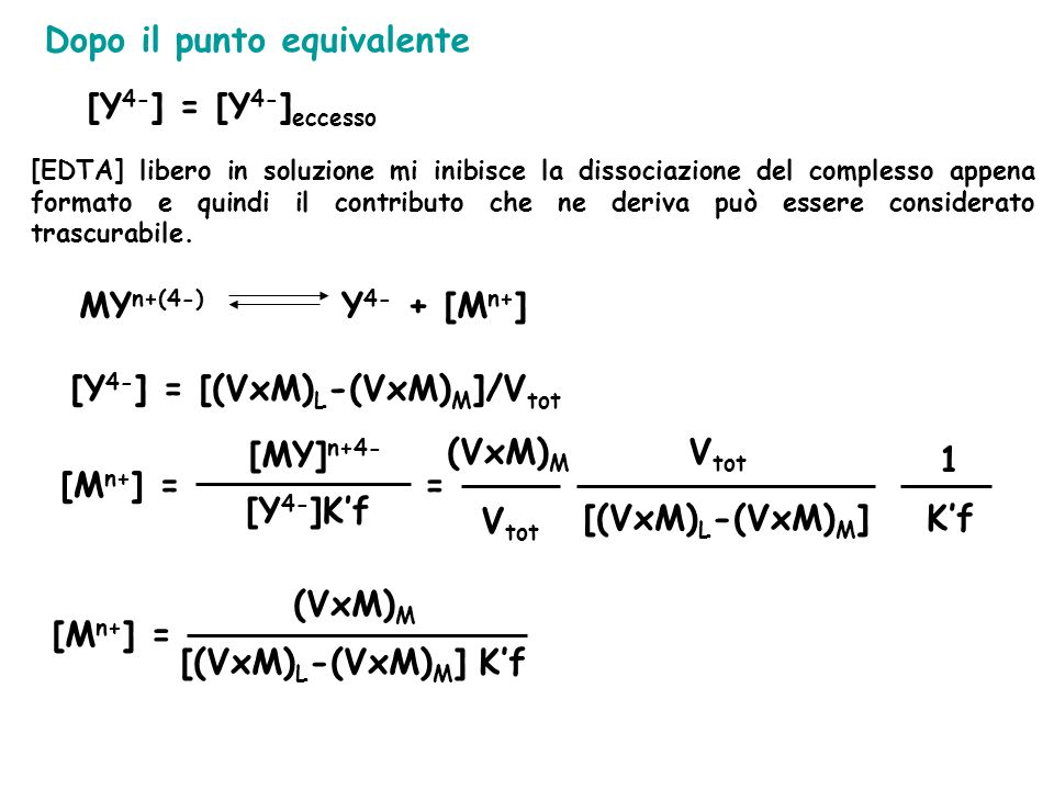 Dopo il punto equivalente [Y4-] = [(VxM)L-(VxM)M]/Vtot